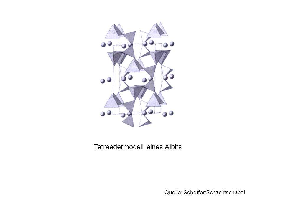 Tetraedermodell eines Albits Quelle: Scheffer/Schachtschabel