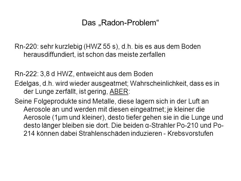 Das Radon-Problem Rn-220: sehr kurzlebig (HWZ 55 s), d.h. bis es aus dem Boden herausdiffundiert, ist schon das meiste zerfallen Rn-222: 3,8 d HWZ, en