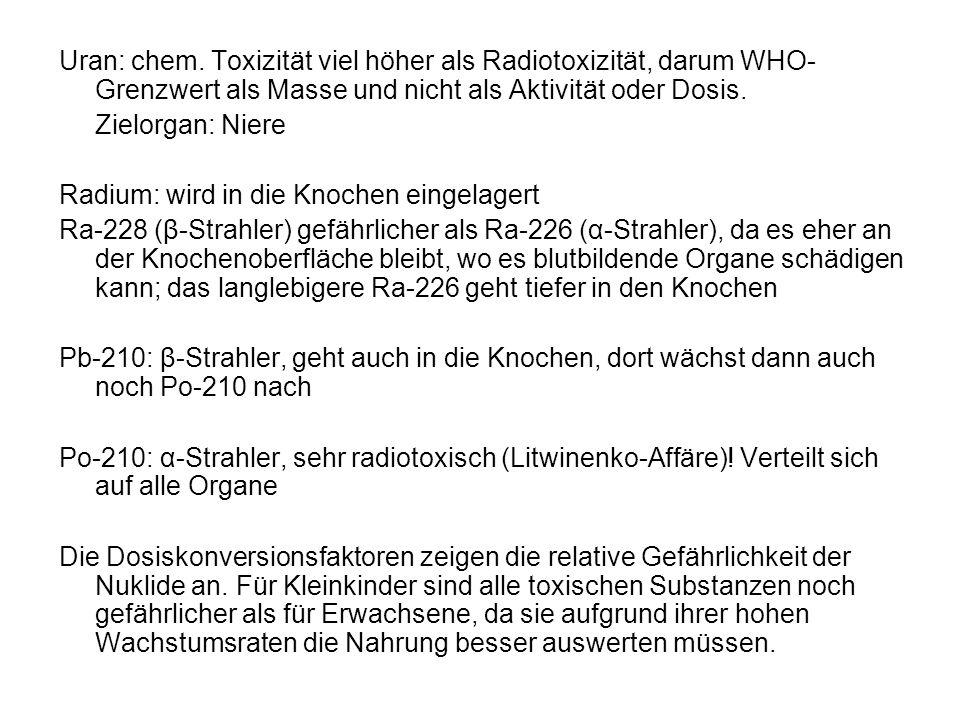 Uran: chem. Toxizität viel höher als Radiotoxizität, darum WHO- Grenzwert als Masse und nicht als Aktivität oder Dosis. Zielorgan: Niere Radium: wird
