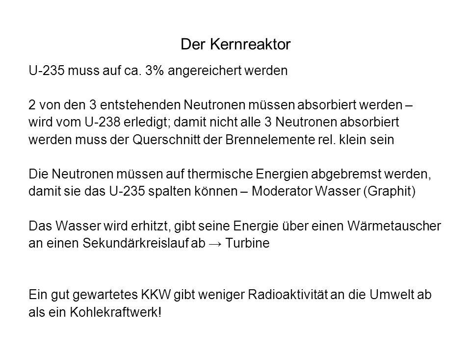 Der Kernreaktor U-235 muss auf ca. 3% angereichert werden 2 von den 3 entstehenden Neutronen müssen absorbiert werden – wird vom U-238 erledigt; damit