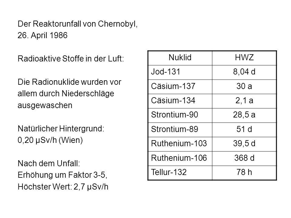 Der Reaktorunfall von Chernobyl, 26. April 1986 Radioaktive Stoffe in der Luft: Die Radionuklide wurden vor allem durch Niederschläge ausgewaschen Nat