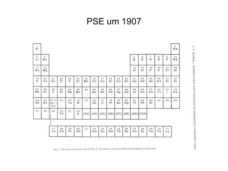 Die Lage der Spaltprodukte in der Nuklidkarte