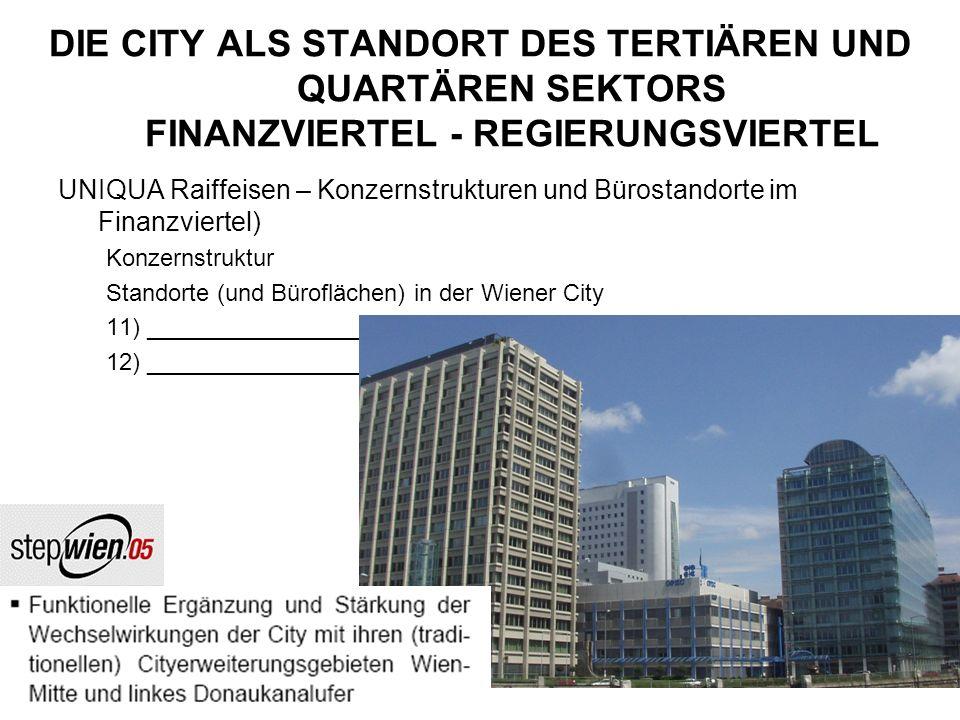 DIE CITY ALS STANDORT DES TERTIÄREN UND QUARTÄREN SEKTORS FINANZVIERTEL - REGIERUNGSVIERTEL UNIQUA Raiffeisen – Konzernstrukturen und Bürostandorte im Finanzviertel) Konzernstruktur Standorte (und Büroflächen) in der Wiener City 11) _________________________________________________ 12) _________________________________________________