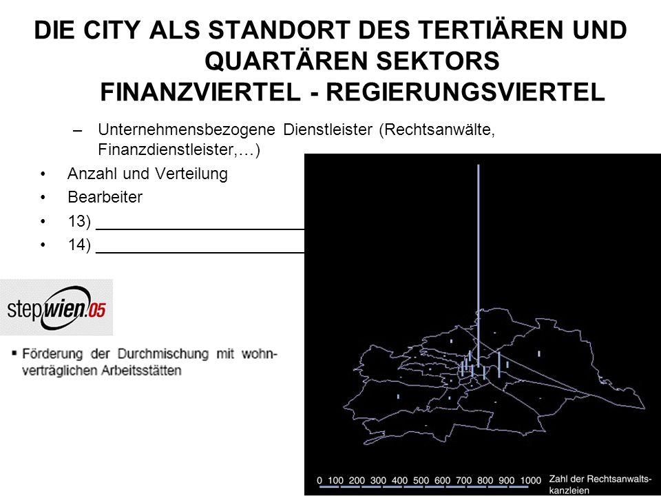 DIE CITY ALS STANDORT DES TERTIÄREN UND QUARTÄREN SEKTORS FINANZVIERTEL - REGIERUNGSVIERTEL –Unternehmensbezogene Dienstleister (Rechtsanwälte, Finanz