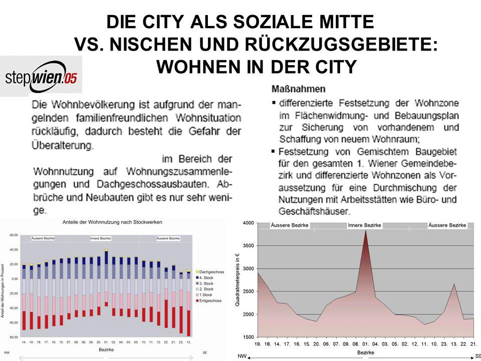 DIE CITY ALS SOZIALE MITTE VS. NISCHEN UND RÜCKZUGSGEBIETE: WOHNEN IN DER CITY