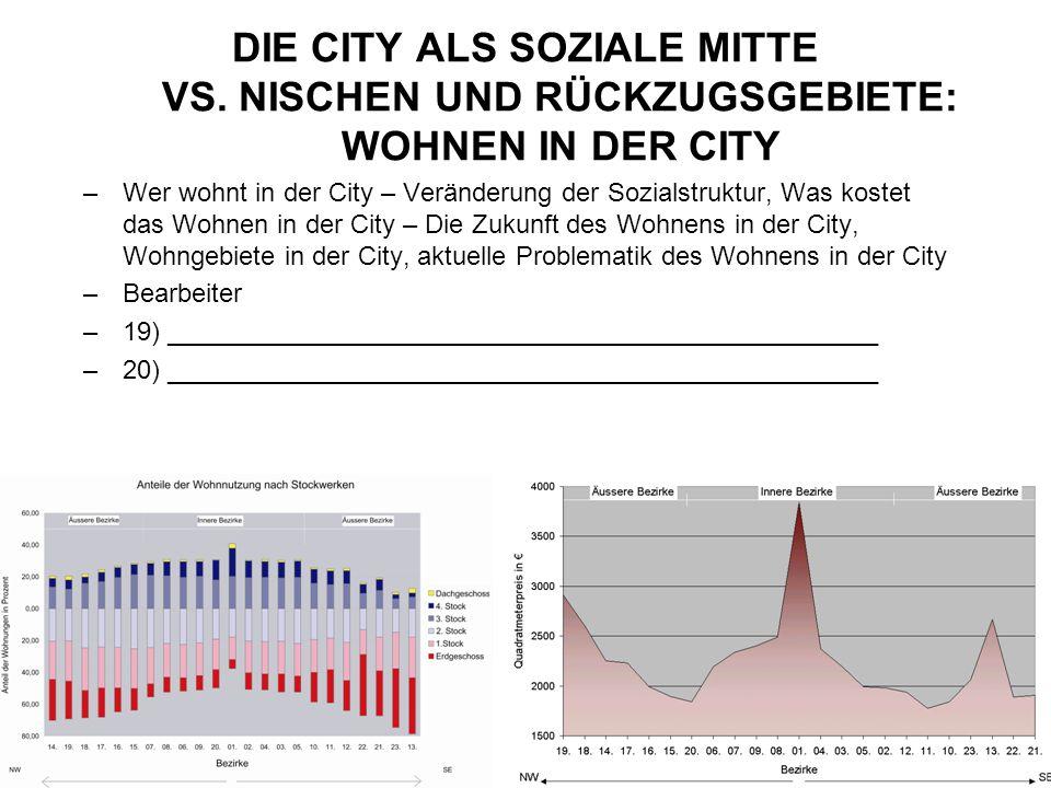 –Wer wohnt in der City – Veränderung der Sozialstruktur, Was kostet das Wohnen in der City – Die Zukunft des Wohnens in der City, Wohngebiete in der C