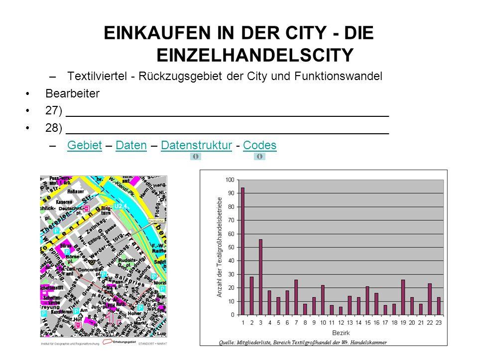 EINKAUFEN IN DER CITY - DIE EINZELHANDELSCITY –Textilviertel - Rückzugsgebiet der City und Funktionswandel Bearbeiter 27) ____________________________