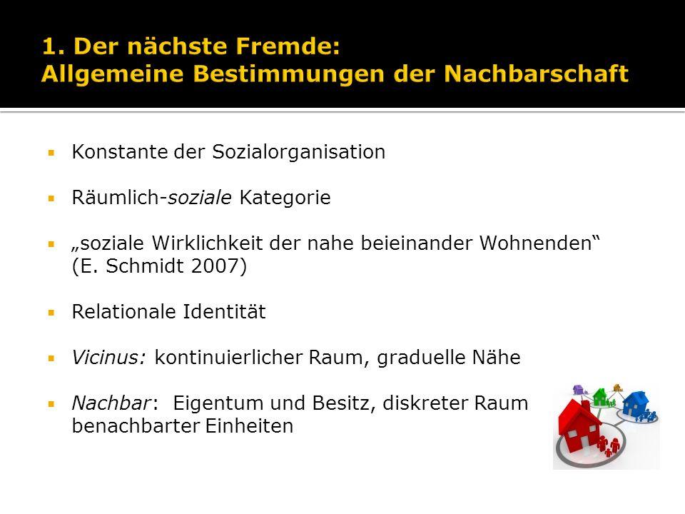 Konstante der Sozialorganisation Räumlich-soziale Kategorie soziale Wirklichkeit der nahe beieinander Wohnenden (E. Schmidt 2007) Relationale Identitä