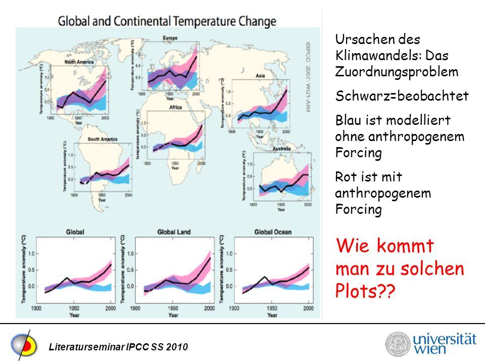 Literaturseminar IPCC SS 2010 Ursachen des Klimawandels: Das Zuordnungsproblem Schwarz=beobachtet Blau ist modelliert ohne anthropogenem Forcing Rot ist mit anthropogenem Forcing Wie kommt man zu solchen Plots