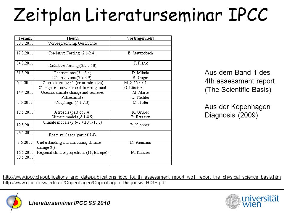 Literaturseminar IPCC SS 2010 Zeitplan Literaturseminar IPCC Aus dem Band 1 des 4th assessment report (The Scientific Basis) Aus der Kopenhagen Diagnosis (2009) http://www.ipcc.ch/publications_and_data/publications_ipcc_fourth_assessment_report_wg1_report_the_physical_science_basis.htm http://www.ccrc.unsw.edu.au/Copenhagen/Copenhagen_Diagnosis_HIGH.pdf