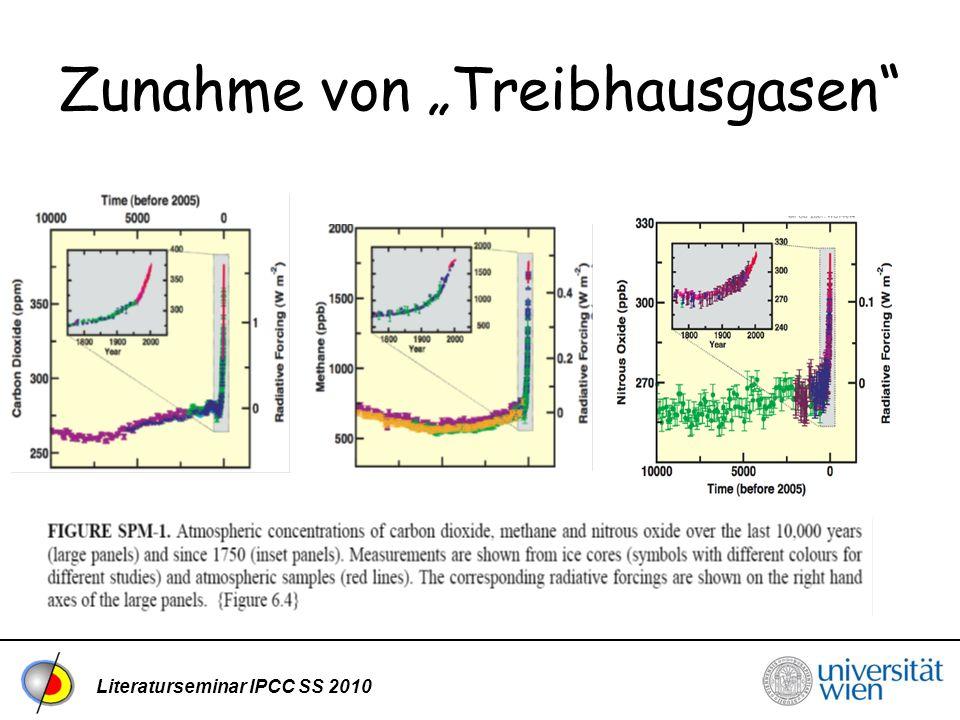 Literaturseminar IPCC SS 2010 Zunahme von Treibhausgasen