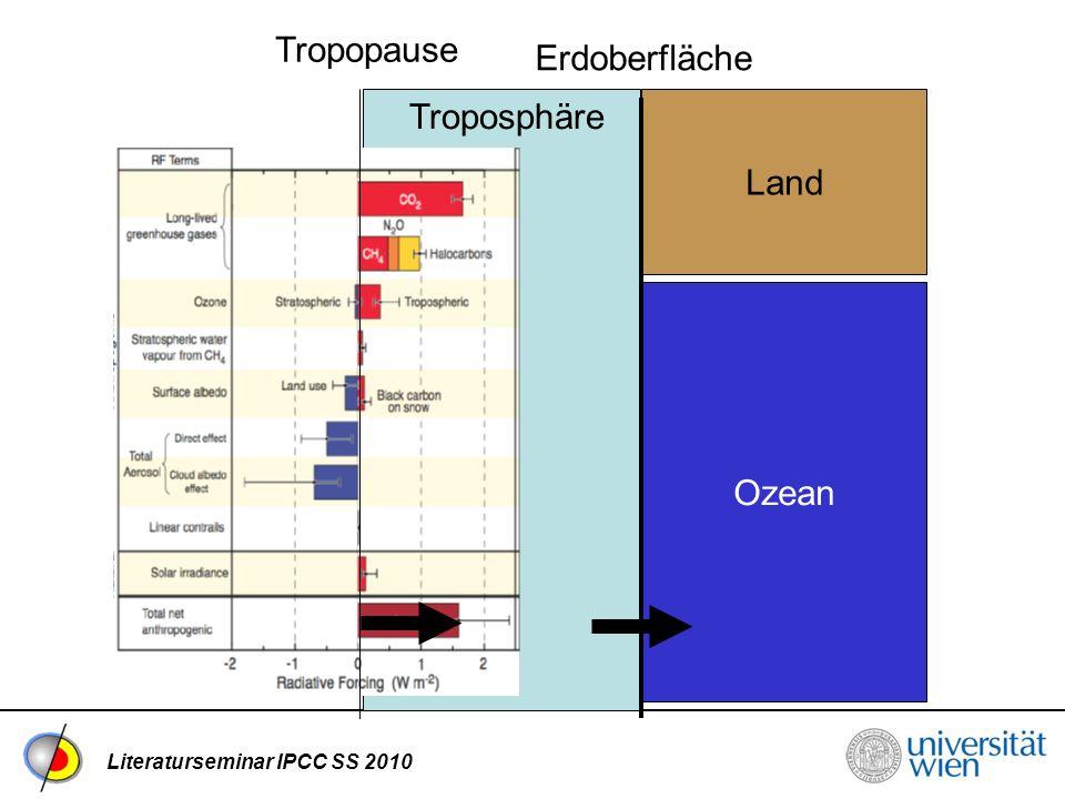 Literaturseminar IPCC SS 2010 Ozean Land Tropopause Troposphäre Erdoberfläche