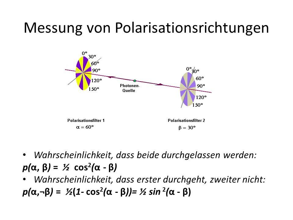 Messung von Polarisationsrichtungen Wahrscheinlichkeit, dass beide durchgelassen werden: p(α, β) = ½ cos 2 (α - β) Wahrscheinlichkeit, dass erster durchgeht, zweiter nicht: p(α,¬β) = ½(1- cos 2 (α - β))= ½ sin 2 (α - β)