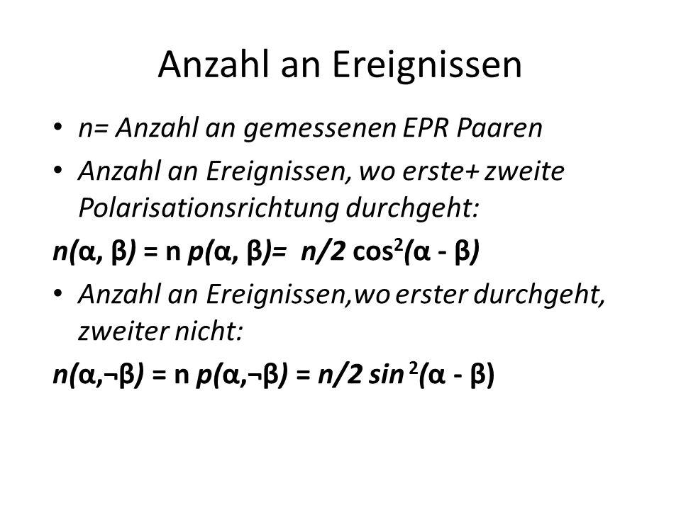 Anzahl an Ereignissen n= Anzahl an gemessenen EPR Paaren Anzahl an Ereignissen, wo erste+ zweite Polarisationsrichtung durchgeht: n(α, β) = n p(α, β)= n/2 cos 2 (α - β) Anzahl an Ereignissen,wo erster durchgeht, zweiter nicht: n(α,¬β) = n p(α,¬β) = n/2 sin 2 (α - β)