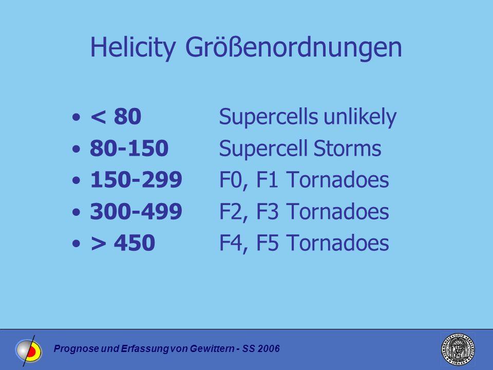 Prognose und Erfassung von Gewittern - SS 2006 Helicity Größenordnungen < 80Supercells unlikely 80-150Supercell Storms 150-299F0, F1 Tornadoes 300-499F2, F3 Tornadoes > 450F4, F5 Tornadoes