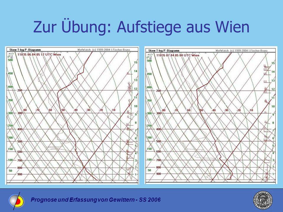 Prognose und Erfassung von Gewittern - SS 2006 Zur Übung: Aufstiege aus Wien
