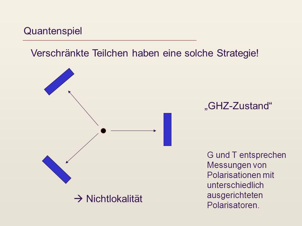 Quantenspiel Verschränkte Teilchen haben eine solche Strategie! G und T entsprechen Messungen von Polarisationen mit unterschiedlich ausgerichteten Po
