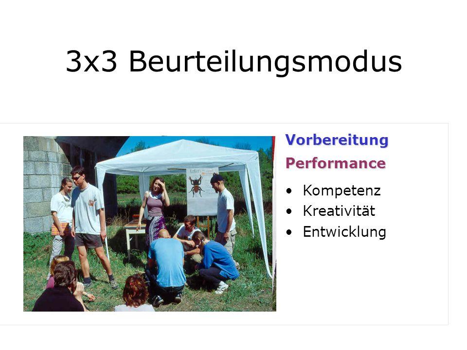 3x3 Beurteilungsmodus Vorbereitung 1/3 Performance Kompetenz Kreativität Entwicklung