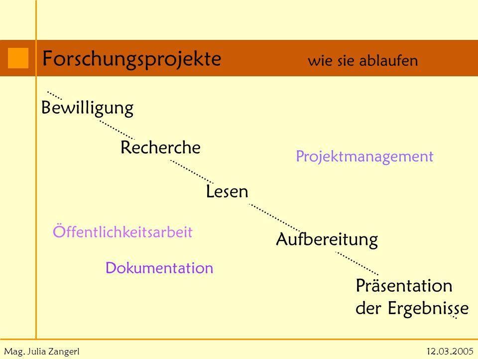 Mag. Julia Zangerl Forschungsprojekte 12.03.2005 wie sie ablaufen Bewilligung Recherche Lesen Aufbereitung Präsentation der Ergebnisse Öffentlichkeits