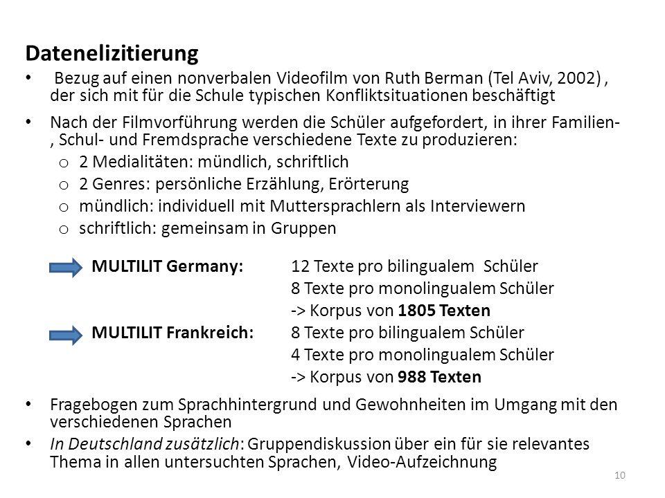 Datenelizitierung Bezug auf einen nonverbalen Videofilm von Ruth Berman (Tel Aviv, 2002), der sich mit für die Schule typischen Konfliktsituationen beschäftigt Nach der Filmvorführung werden die Schüler aufgefordert, in ihrer Familien-, Schul- und Fremdsprache verschiedene Texte zu produzieren: o 2 Medialitäten: mündlich, schriftlich o 2 Genres: persönliche Erzählung, Erörterung o mündlich: individuell mit Muttersprachlern als Interviewern o schriftlich: gemeinsam in Gruppen MULTILIT Germany: 12 Texte pro bilingualem Schüler 8 Texte pro monolingualem Schüler -> Korpus von 1805 Texten MULTILIT Frankreich:8 Texte pro bilingualem Schüler 4 Texte pro monolingualem Schüler -> Korpus von 988 Texten Fragebogen zum Sprachhintergrund und Gewohnheiten im Umgang mit den verschiedenen Sprachen In Deutschland zusätzlich: Gruppendiskussion über ein für sie relevantes Thema in allen untersuchten Sprachen, Video-Aufzeichnung 10