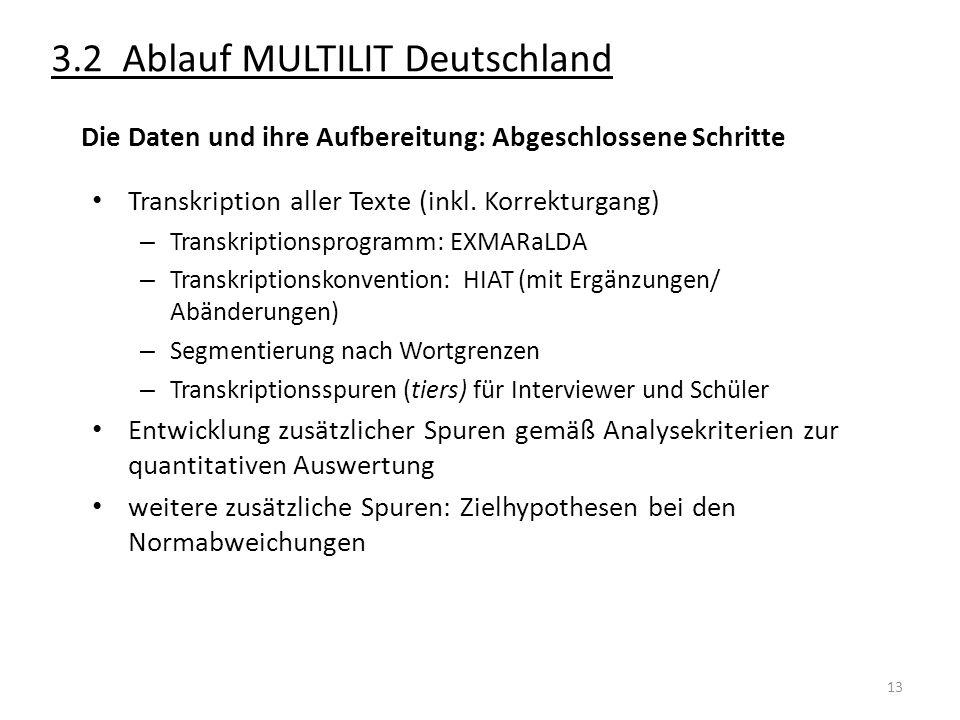 13 Die Daten und ihre Aufbereitung: Abgeschlossene Schritte Transkription aller Texte (inkl.