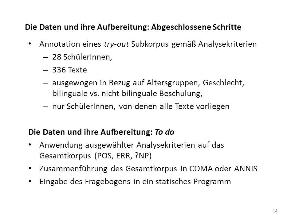 14 Annotation eines try-out Subkorpus gemäß Analysekriterien – 28 SchülerInnen, – 336 Texte – ausgewogen in Bezug auf Altersgruppen, Geschlecht, bilinguale vs.