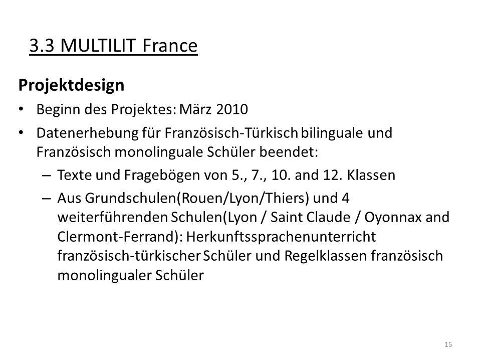 3.3 MULTILIT France Projektdesign Beginn des Projektes: März 2010 Datenerhebung für Französisch-Türkisch bilinguale und Französisch monolinguale Schüler beendet: – Texte und Fragebögen von 5., 7., 10.