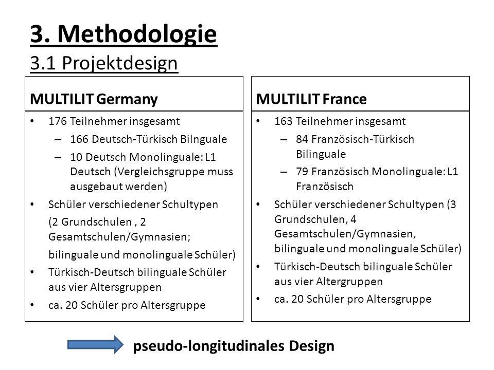 3. Methodologie 3.1 Projektdesign MULTILIT Germany 176 Teilnehmer insgesamt – 166 Deutsch-Türkisch Bilnguale – 10 Deutsch Monolinguale: L1 Deutsch (Ve