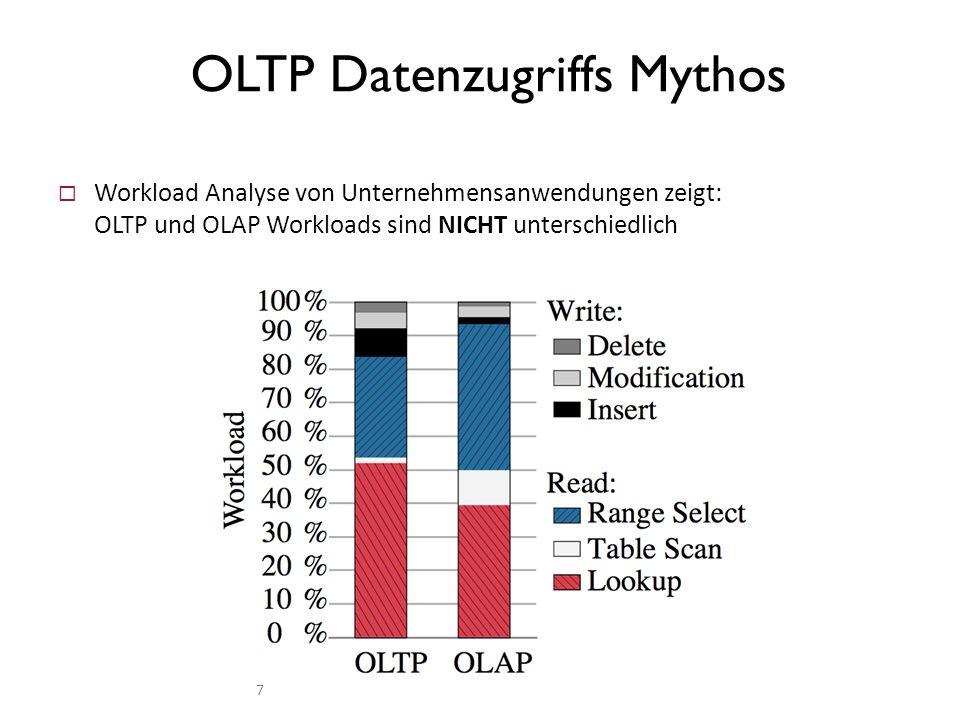 OLTP Datenzugriffs Mythos Workload Analyse von Unternehmensanwendungen zeigt: OLTP und OLAP Workloads sind NICHT unterschiedlich 7