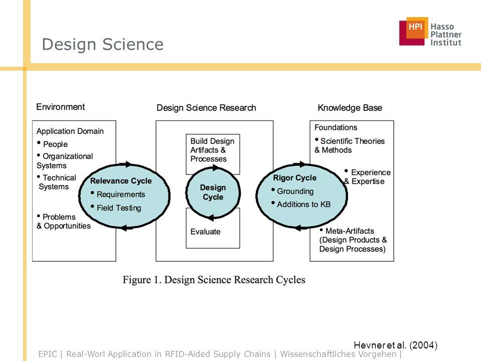 Design Science Hevner et al.