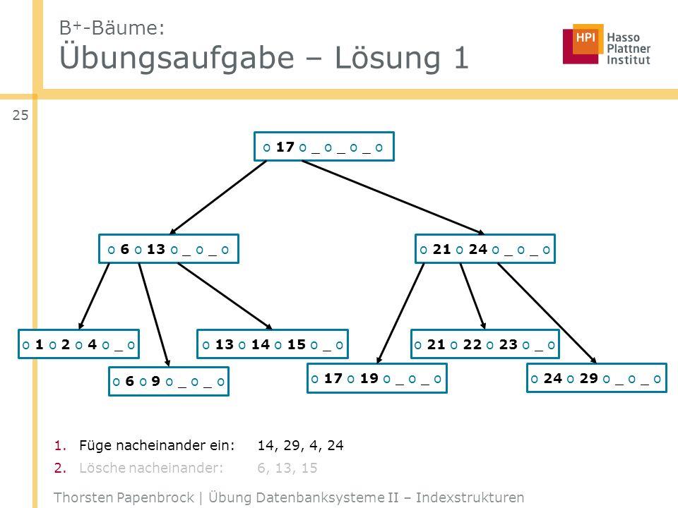 1.Füge nacheinander ein:14, 29, 4, 24 2.Lösche nacheinander:6, 13, 15 B + -Bäume: Übungsaufgabe – Lösung 1 Thorsten Papenbrock | Übung Datenbanksystem