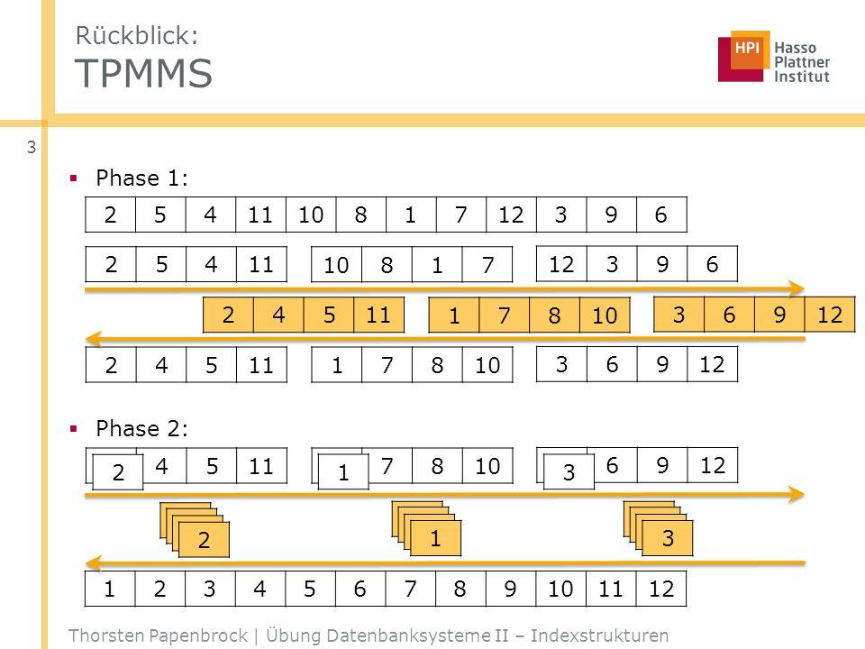 B + -Bäume: Übungsaufgabe – Übersicht 1.Füge nacheinander ein:14, 29, 4, 24 2.Lösche nacheinander:6, 13, 15 Thorsten Papenbrock | Übung Datenbanksysteme II – Indexstrukturen 24