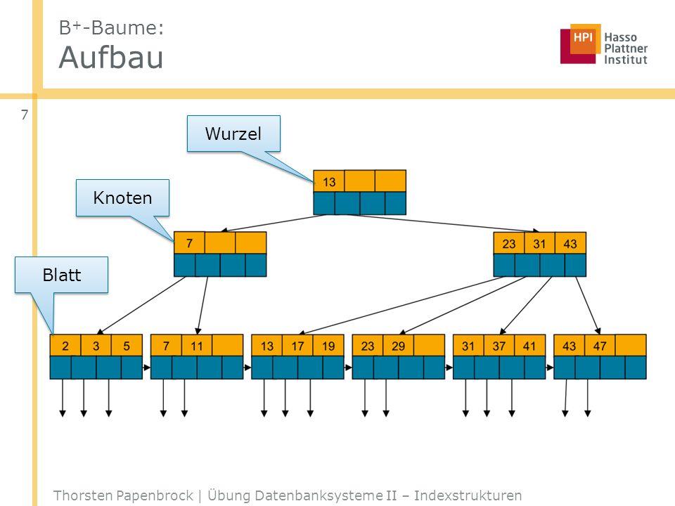 B + -Bäume: INSERT Thorsten Papenbrock | Übung Datenbanksysteme II – Indexstrukturen 18 DELETE(17) o … o … o _ o _ o o 6 o 8 o 9 o 10 o o 23 o 32 o _ o _ oo 10 o 12 o _ o _ o o 12 o 15 o 17 o _ oo 18 o 19 o _ o _ o o 23 o 24 o 28 o _ oo 10 o 11 o _ o _ o o 6 o 8 o 9 o _ oo 6 o 8 o 9 o _ o o 32 o 38 o _ o _ o o 18 o 42 o _ o _ o