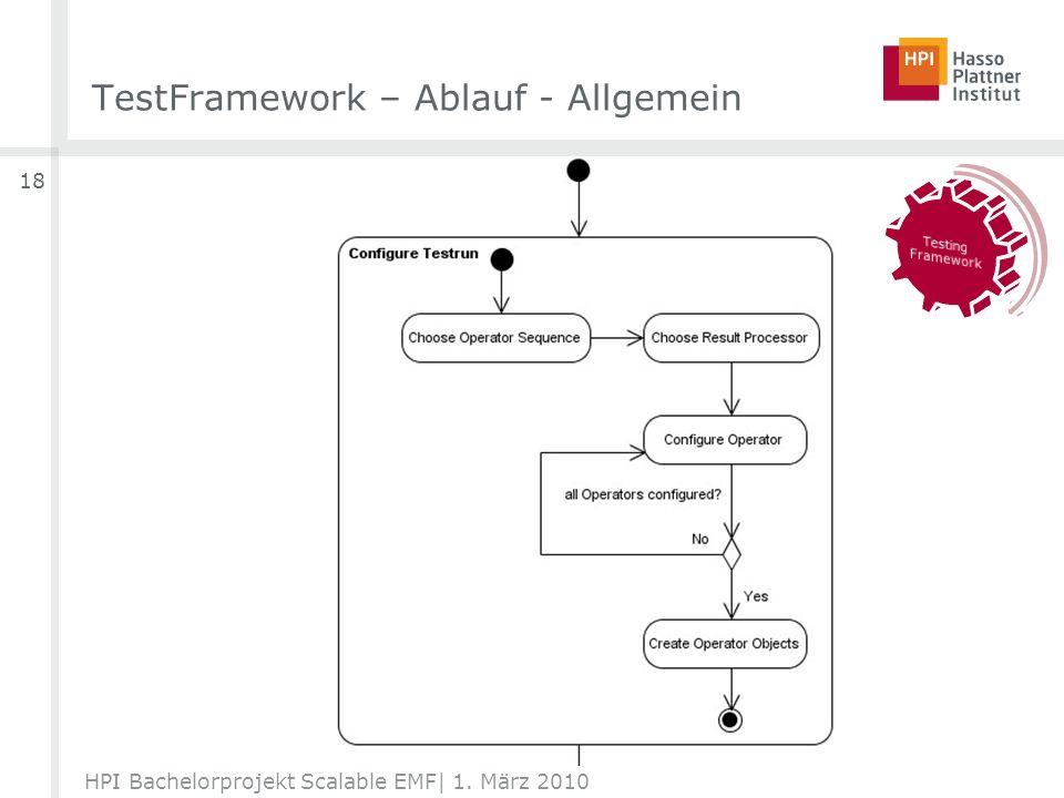 TestFramework – Ablauf - Allgemein HPI Bachelorprojekt Scalable EMF| 1. März 2010 18