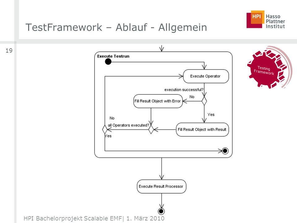 TestFramework – Ablauf - Allgemein HPI Bachelorprojekt Scalable EMF| 1. März 2010 19