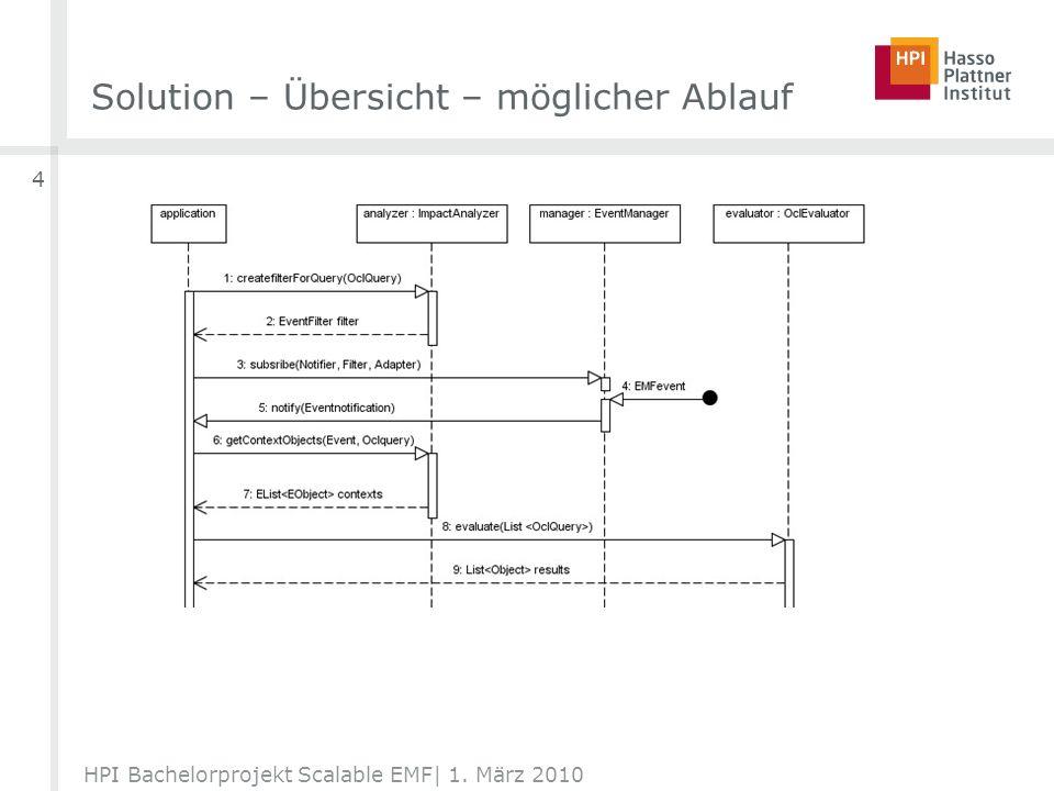 Solution – Übersicht – möglicher Ablauf HPI Bachelorprojekt Scalable EMF| 1. März 2010 4