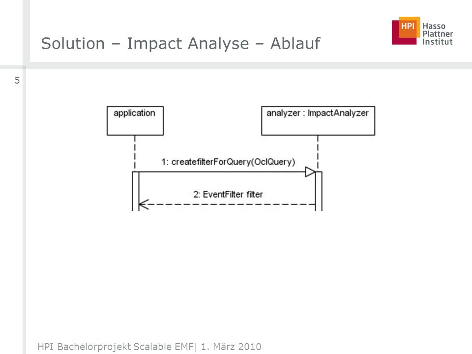 Solution – Impact Analyse – Ablauf HPI Bachelorprojekt Scalable EMF| 1. März 2010 5