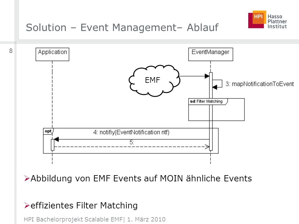 Abbildung von EMF Events auf MOIN ähnliche Events effizientes Filter Matching Solution – Event Management– Ablauf HPI Bachelorprojekt Scalable EMF| 1.