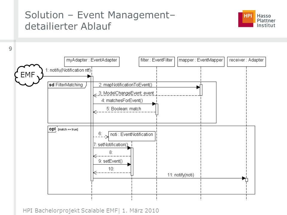 Solution – Event Management – FilterMatching HPI Bachelorprojekt Scalable EMF  1.