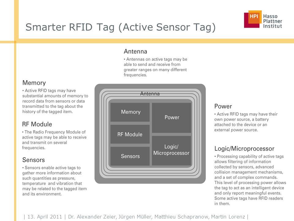 | 13. April 2011 | Dr. Alexander Zeier, Jürgen Müller, Matthieu Schapranow, Martin Lorenz | Smarter RFID Tag (Active Sensor Tag)