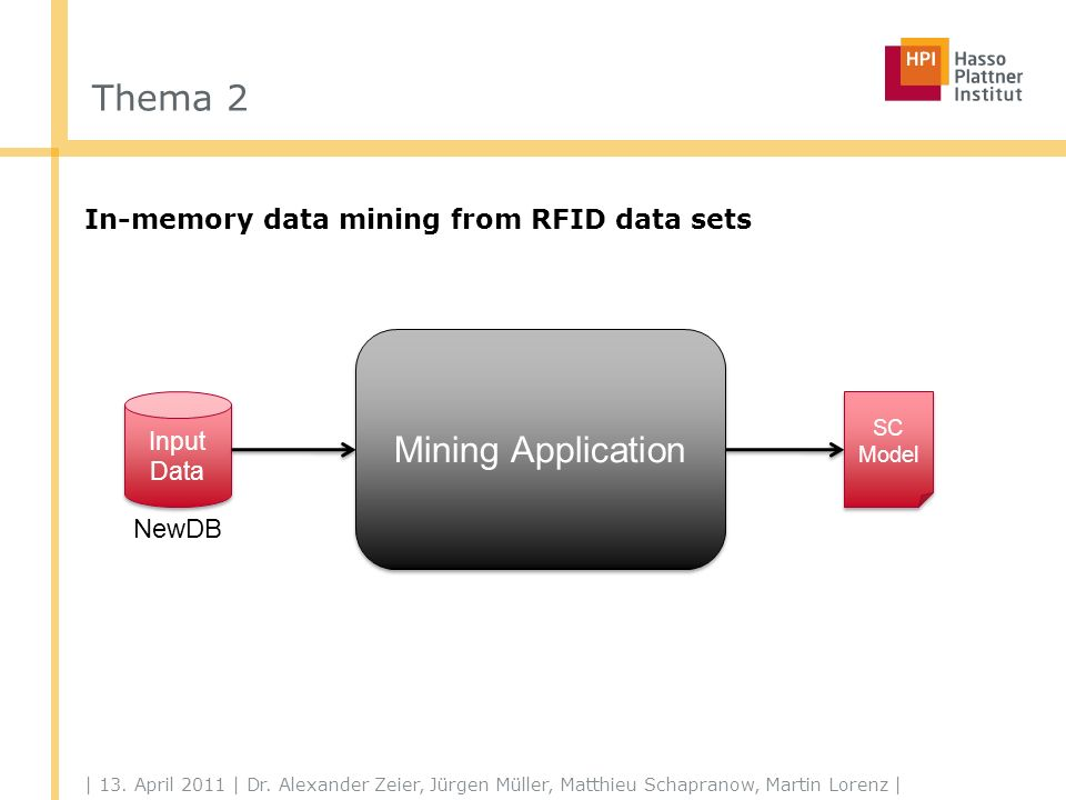 Thema 2 In-memory data mining from RFID data sets | 13.