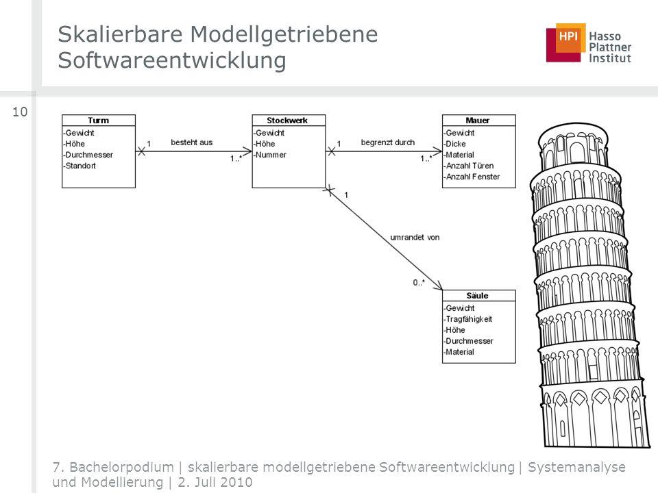 Skalierbare Modellgetriebene Softwareentwicklung 10 7. Bachelorpodium | skalierbare modellgetriebene Softwareentwicklung | Systemanalyse und Modellier