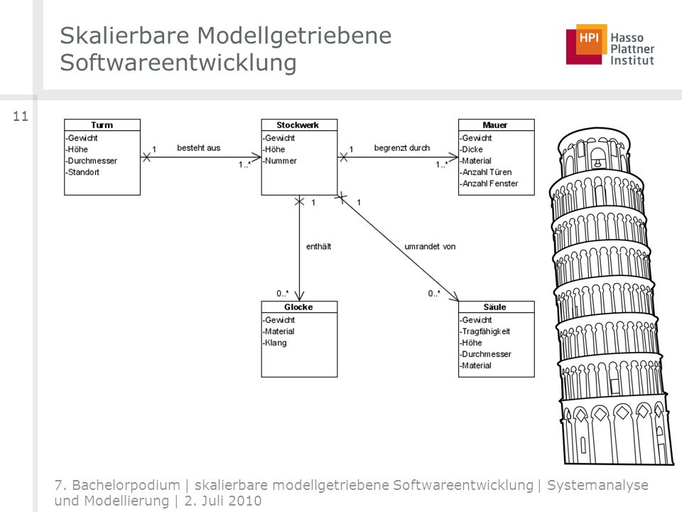 Skalierbare Modellgetriebene Softwareentwicklung 11 7.