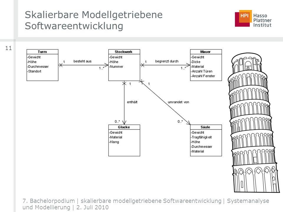 Skalierbare Modellgetriebene Softwareentwicklung 11 7. Bachelorpodium | skalierbare modellgetriebene Softwareentwicklung | Systemanalyse und Modellier