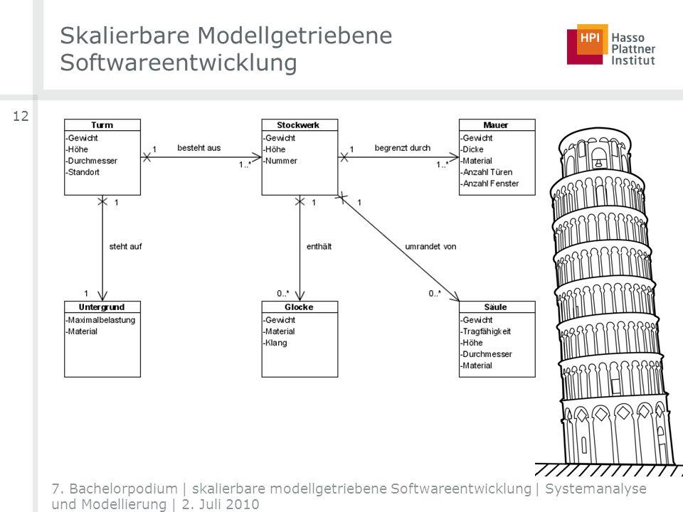 Skalierbare Modellgetriebene Softwareentwicklung 12 7. Bachelorpodium | skalierbare modellgetriebene Softwareentwicklung | Systemanalyse und Modellier