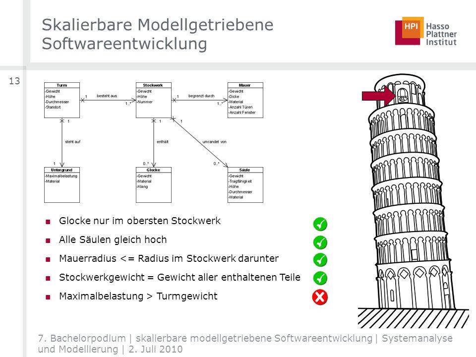 Skalierbare Modellgetriebene Softwareentwicklung 13 7. Bachelorpodium | skalierbare modellgetriebene Softwareentwicklung | Systemanalyse und Modellier
