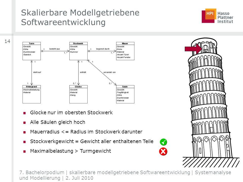 14 7. Bachelorpodium | skalierbare modellgetriebene Softwareentwicklung | Systemanalyse und Modellierung | 2. Juli 2010 Glocke nur im obersten Stockwe