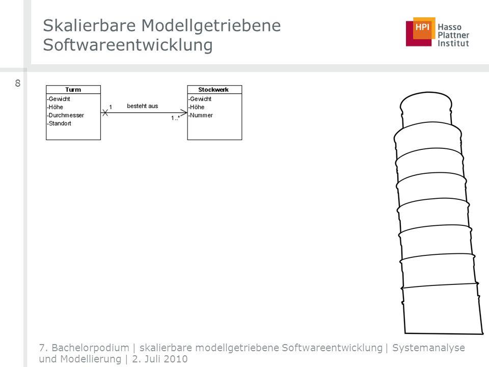 Skalierbare Modellgetriebene Softwareentwicklung 8 7. Bachelorpodium | skalierbare modellgetriebene Softwareentwicklung | Systemanalyse und Modellieru