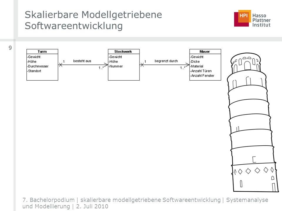 Skalierbare Modellgetriebene Softwareentwicklung 10 7.