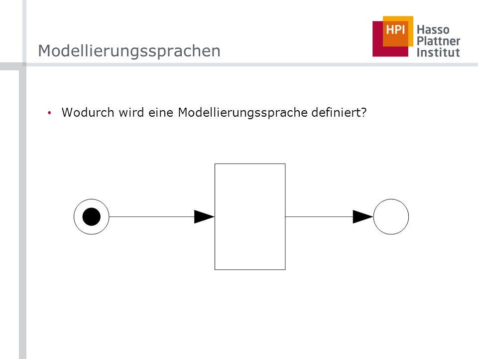 Modellierungssprachen Wodurch wird eine Modellierungssprache definiert